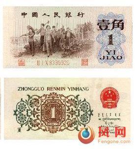 人民币 市场价格