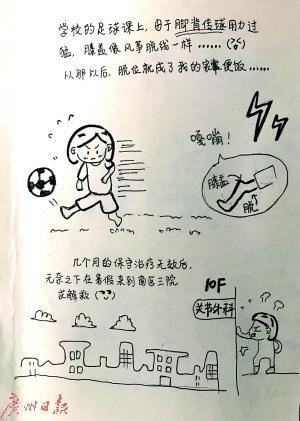 医患关系 女大学生 手绘漫画
